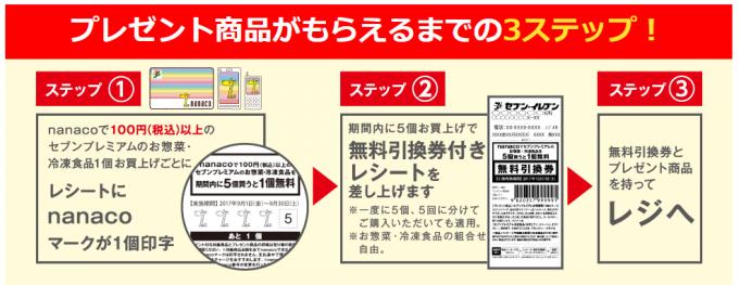 セブンイレブン nanaco 5個買うと1個無料 お惣菜・冷凍食品 セブンプレミアム