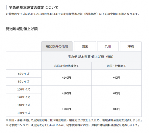 ヤマト運輸 クロネコヤマト 宅急便 値上げ 改悪 2017年10月1日 3