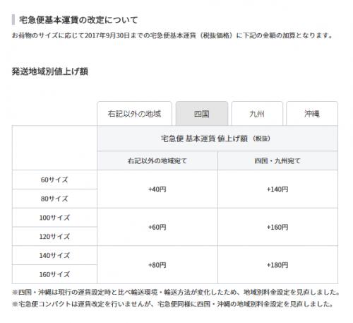ヤマト運輸 クロネコヤマト 宅急便 値上げ 改悪 2017年10月1日 4
