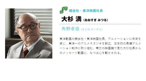 NHK連続テレビ小説『なつぞら』大杉満 角野卓造